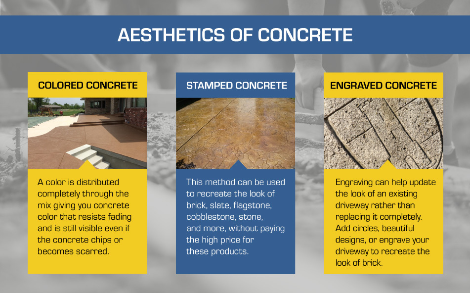 MichiganConcrete_Infographic_AestheticsOfConcrete_06-25-2020 (1)