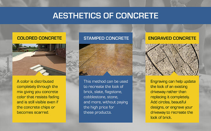 MichiganConcrete_Infographic_AestheticsOfConcrete_06-25-2020