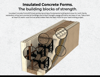 Insulated Concrete Forms - The Building Blocks of Strength